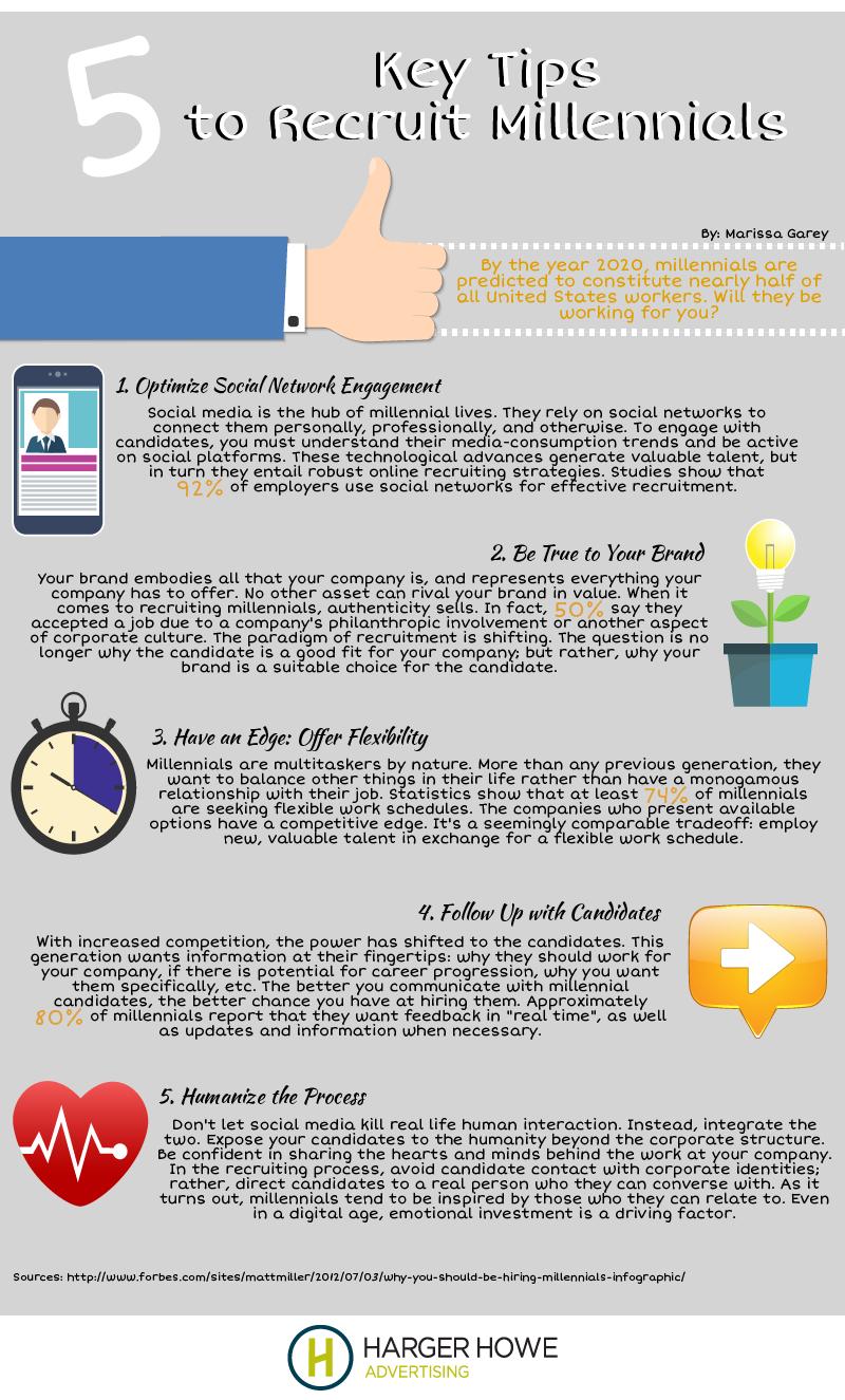 Key_Tips_to_Recruit_Millennials