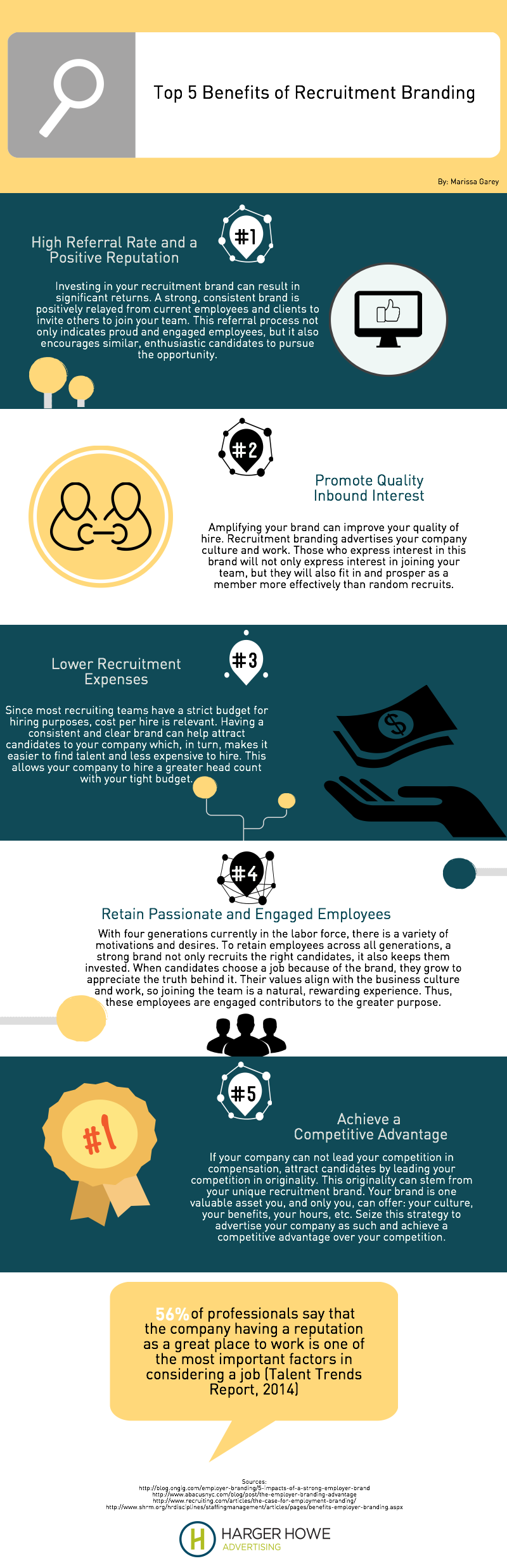 Top-5-Benefits-of-Recruitment-Branding-HH
